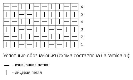 tamica.ru - Схема вязания 10x6