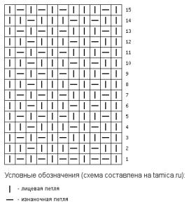 tamica.ru - Схема вязания 11x15