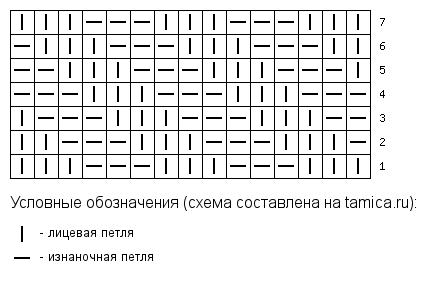 tamica.ru - Схема вязания 15x7
