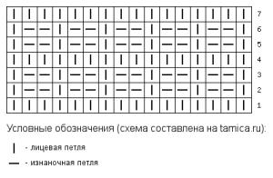 tamica.ru - Схема вязания 16x7