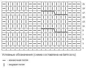 tamica.ru - Схема вязания 18x11