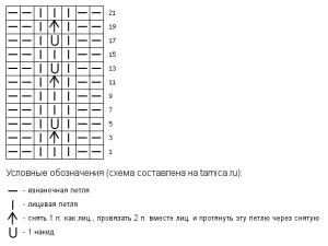 tamica.ru - Схема вязания 7x11