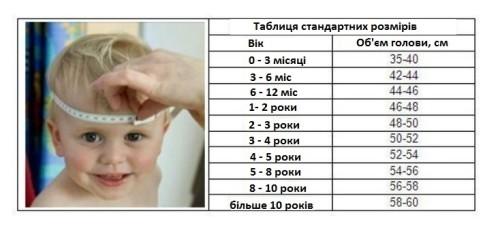 Як розрахувати розмір шапки при в'язанні гачком - 2