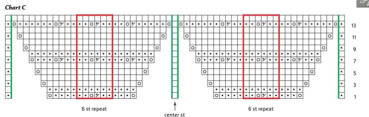 Схема ажурного бактуса - 3